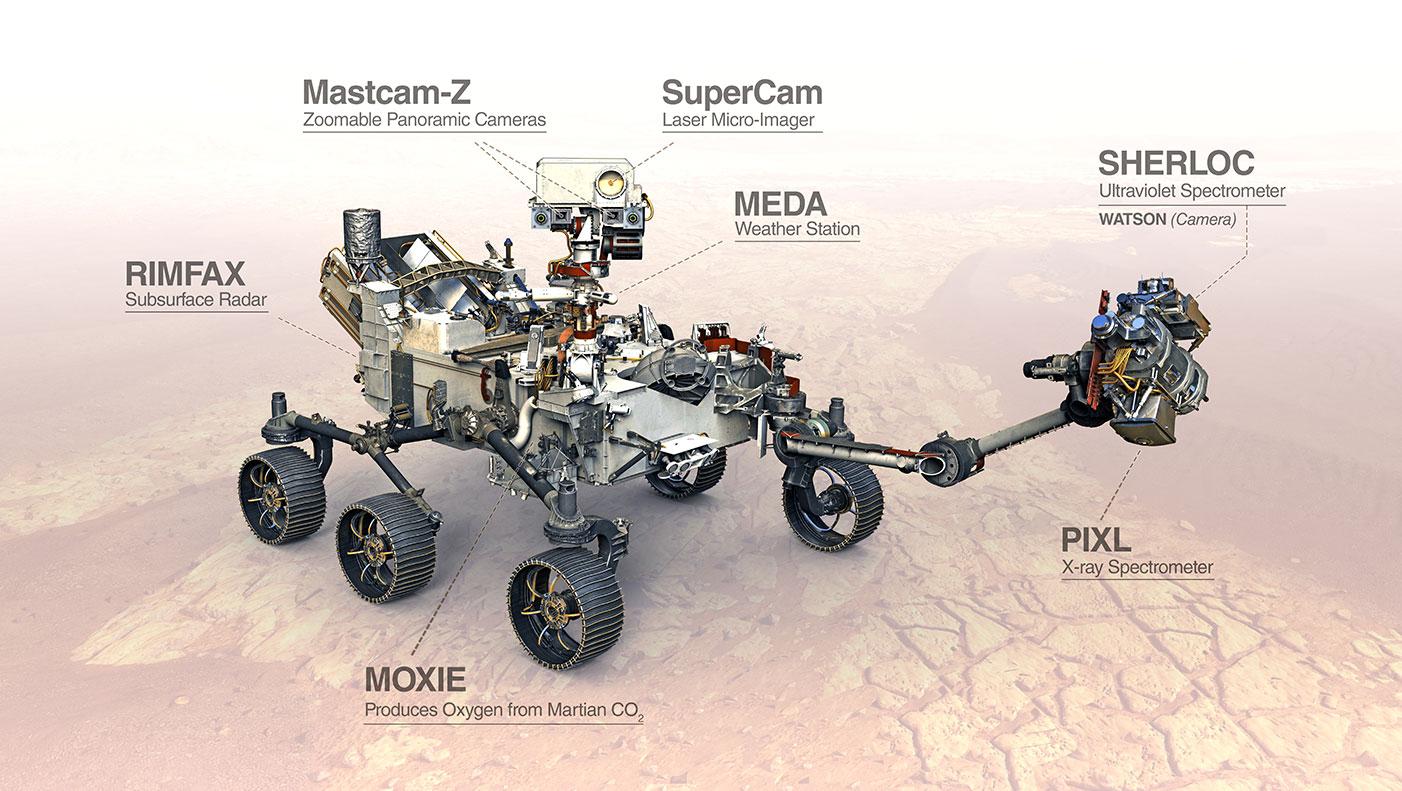 Uma ilustração do Perseverance mostrando seus aparatos mecânicos. Reprodução: NASA;