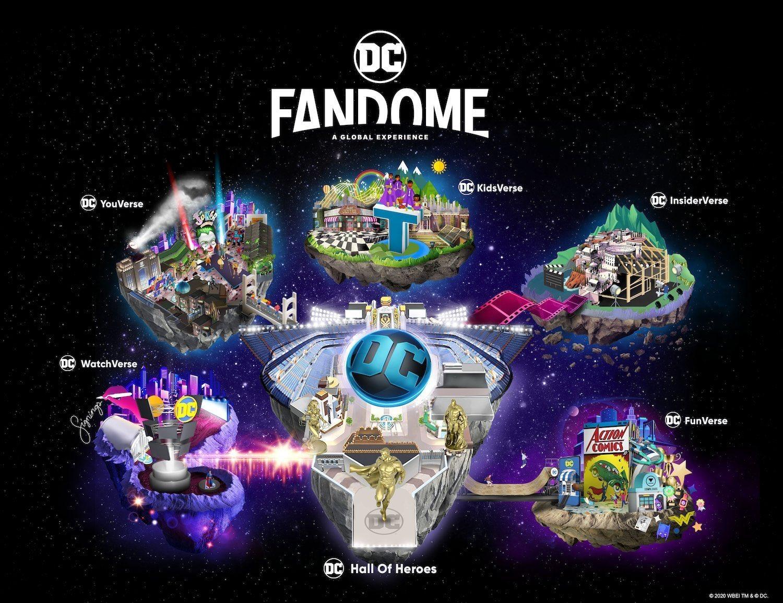 Mapa de locais do evento da DC Fandome Foto/ Divulgação: DC Dandome; Warner Bros