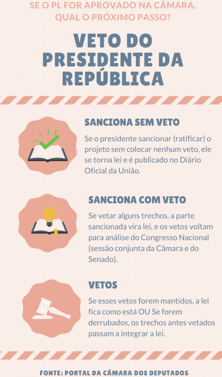 Vitoria Pereira - Canva
