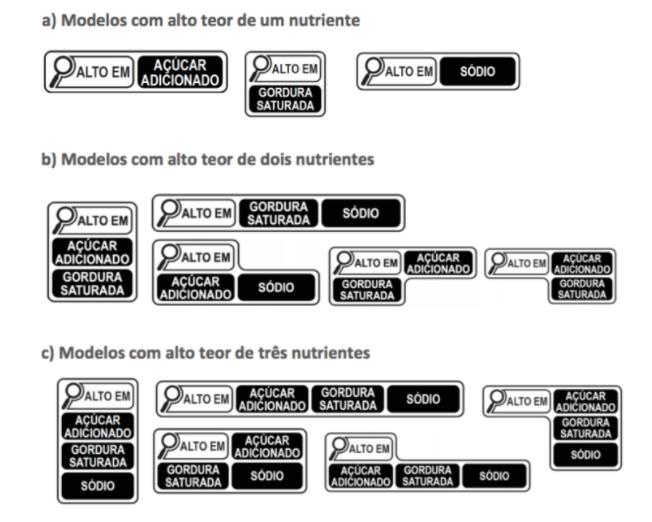 FONTE: Anvisa estabelece um modelo de rótulo para produtos industrializados/Reprodução: O Consumerista