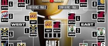 Lakers e Heat definirão o grande campeão da NBA em 2020