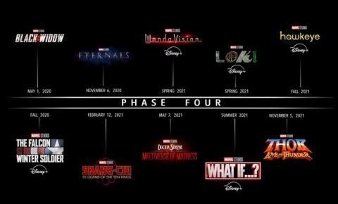 Disney anuncia novo calendário da Fase 4 da Marvel