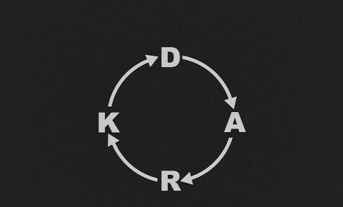 A última temporada de Dark faz jus ao sucesso e mantém a qualidade